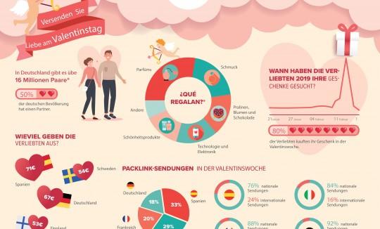 infografik_valentinswoche_2020_DE-1