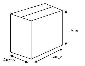 Como medir un paquete