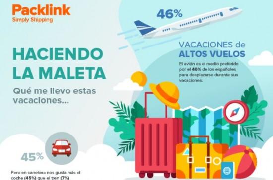 Haciendo la maleta, por Packlink
