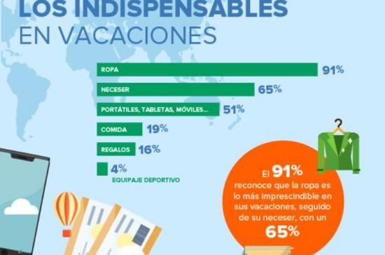 Artículos indispensables en las vacaciones