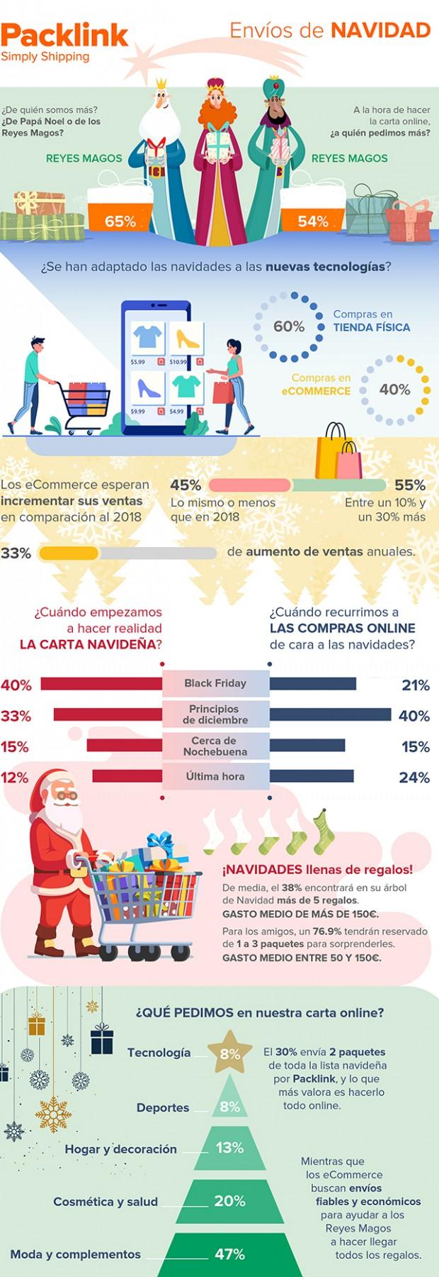 700_infografia_navidad_es