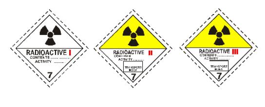 material radioactivo