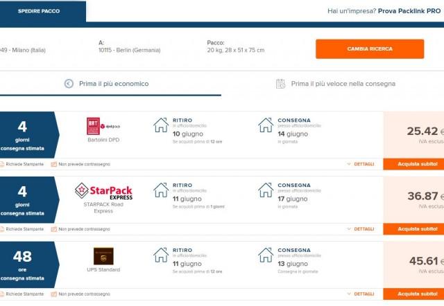 Comparazione prezzi dei corrieri tra Milano e Berlino con Packlink