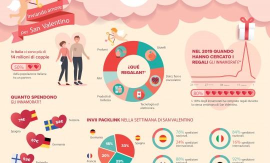 infografica_san_valentino_2020-IT